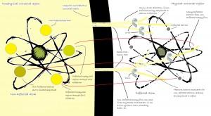 atom.2.a